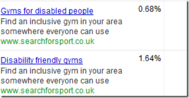 disabled adwords test results