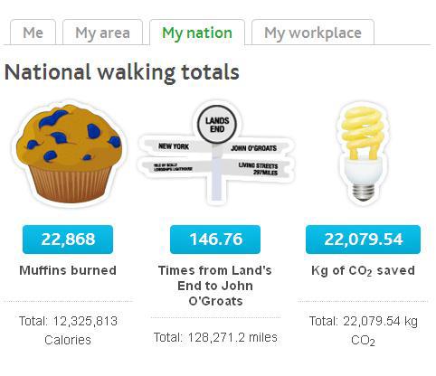 Walking totals